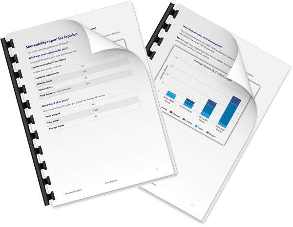 Order a shareability report