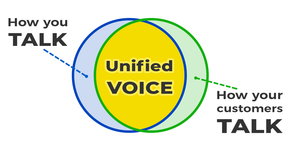 The unified voice